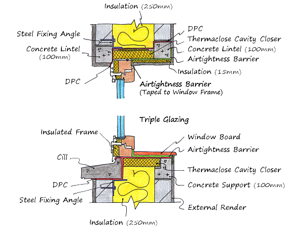 Integrated Block Cavity - Passive opt